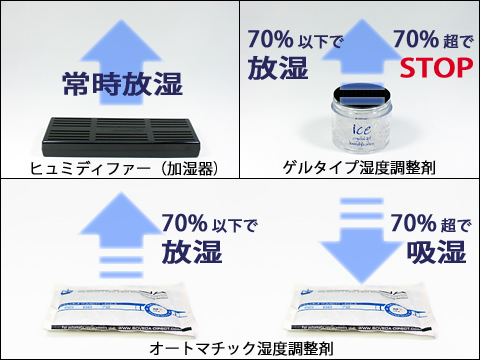 three-type-of-humidifiers