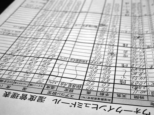 湿度管理チェック表