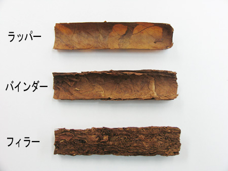 cigar_-structure